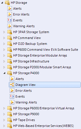 HP Storage Management Pack for SCOM SCOM 2007 SCOM 2012 HP Storage management in SCOM Automated installation and discovery Supports both SCOM 2007 and SCOM 2012 Monitor HP Storage directly from SCOM