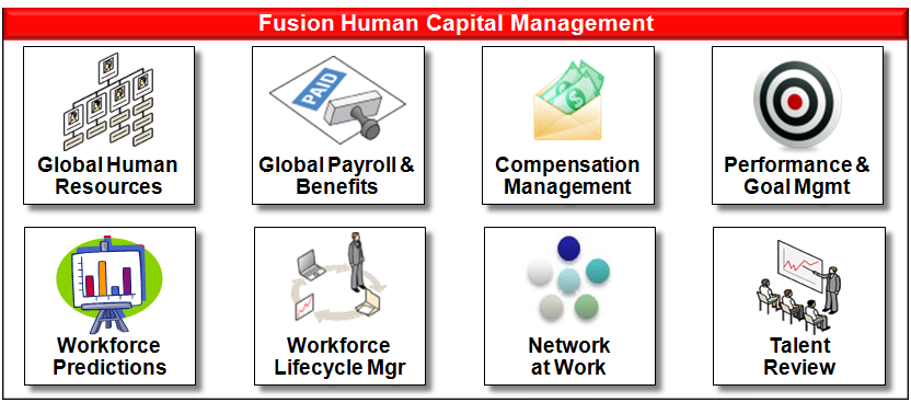 Oracle Social Network Figure 4: Fusion HCM Oracle Social Network is a secure enterprise social networking solution that connects people, information and processes.