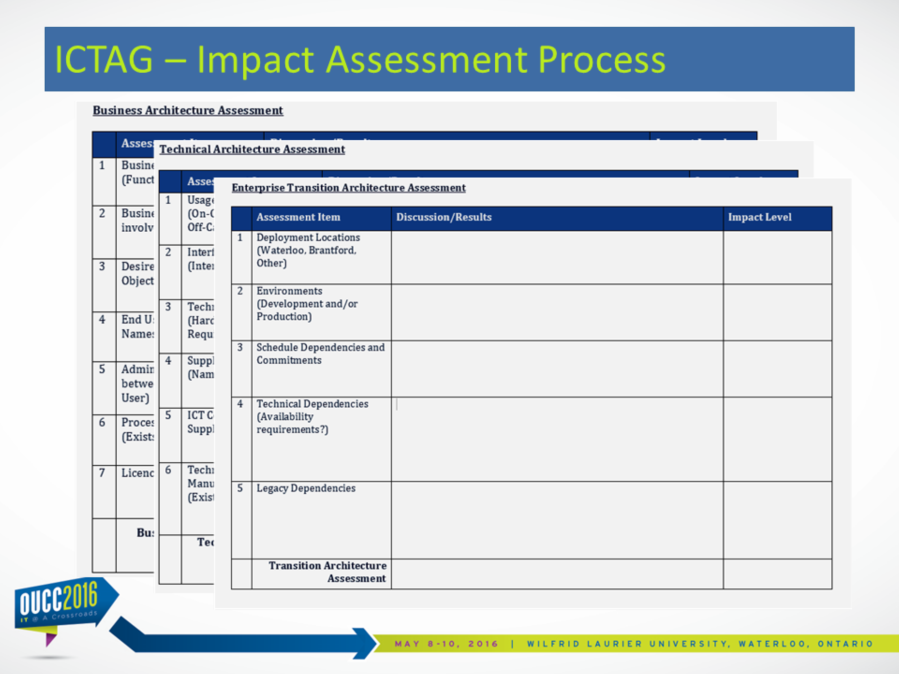 Our Solution Impact Analysis and Assessment Document is designed in a very simple and clear format.