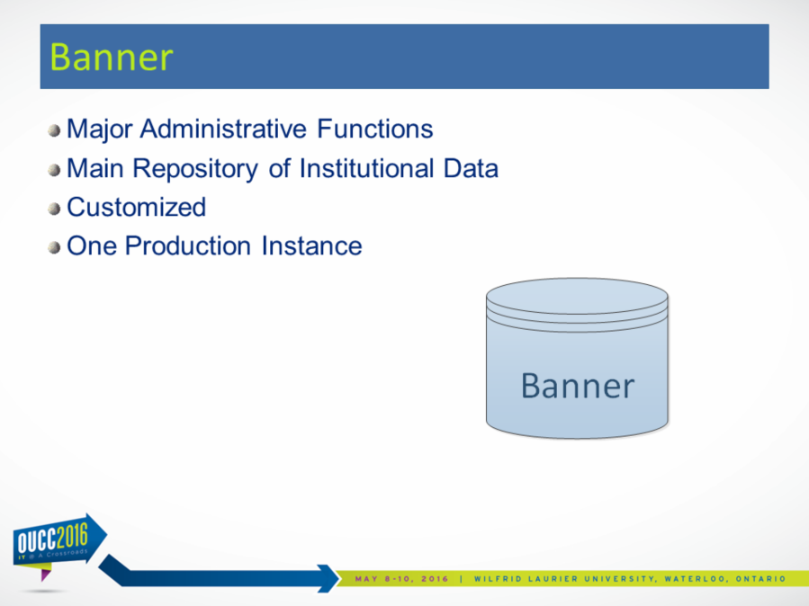 Banner: Is the main repository of our institutional data We use it for all of our major administrative functions It is customized We have only one production instance But (while