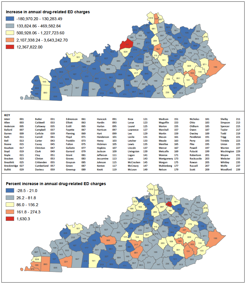 Figure 10: Change in ED Charges by County in Kentucky, 2009 vs. 2013 The top map in Figure 10 displays the change in drug-related ED charges by county during the report period.