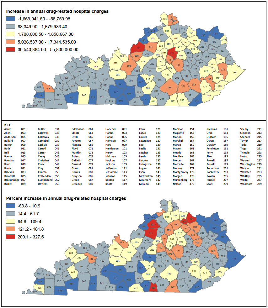 Figure 5: Change in hospitalization charges by county in Kentucky, 2009 vs.