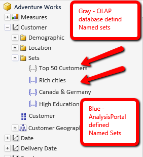 20 3.13.2. Create Named Set by expression To create dynamic set of named set members, select Set named set expression and enter MDX expression that will be used to dynamically return members