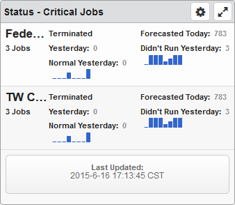 Status - Critical Jobs Dashboard Widget Dashboards / Robot SCHEDULE Dashboard Widget Descriptions This widget allows you to display a snapshot of the current status of the jobs that are on all the