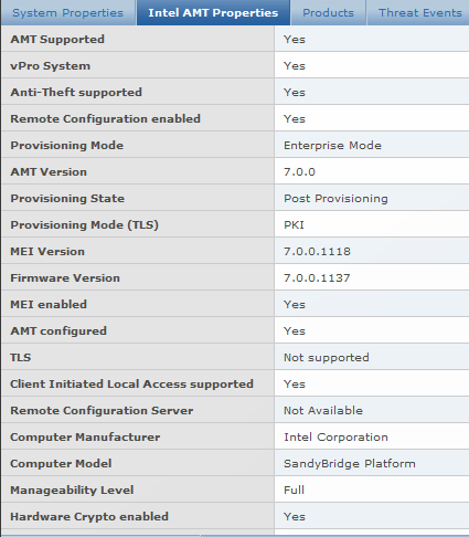 Identifying vpro AMT-Enabled Endpoints
