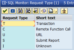 SAP Servicetool for Performance Analysis: SQL Monitor Select options: