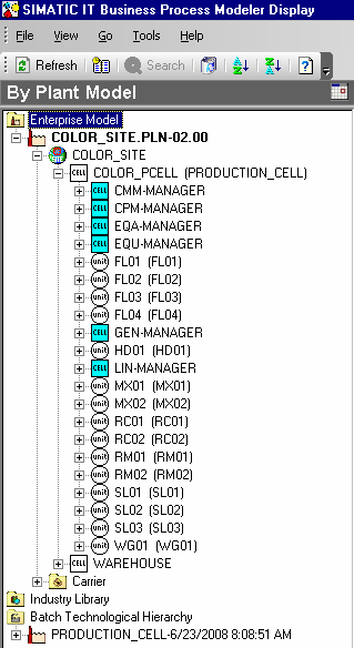 Figure 2-6 BPM client view of linked units and PCell In this view, the names in brackets are the names as used by SIMATIC BATCH.