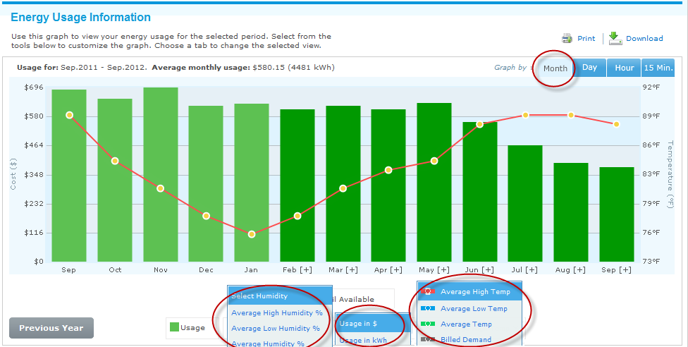 4. View your monthly energy use By selecting the tabs on the upper right hand corner of the graph, you can see energy use information by the month, day or hour.