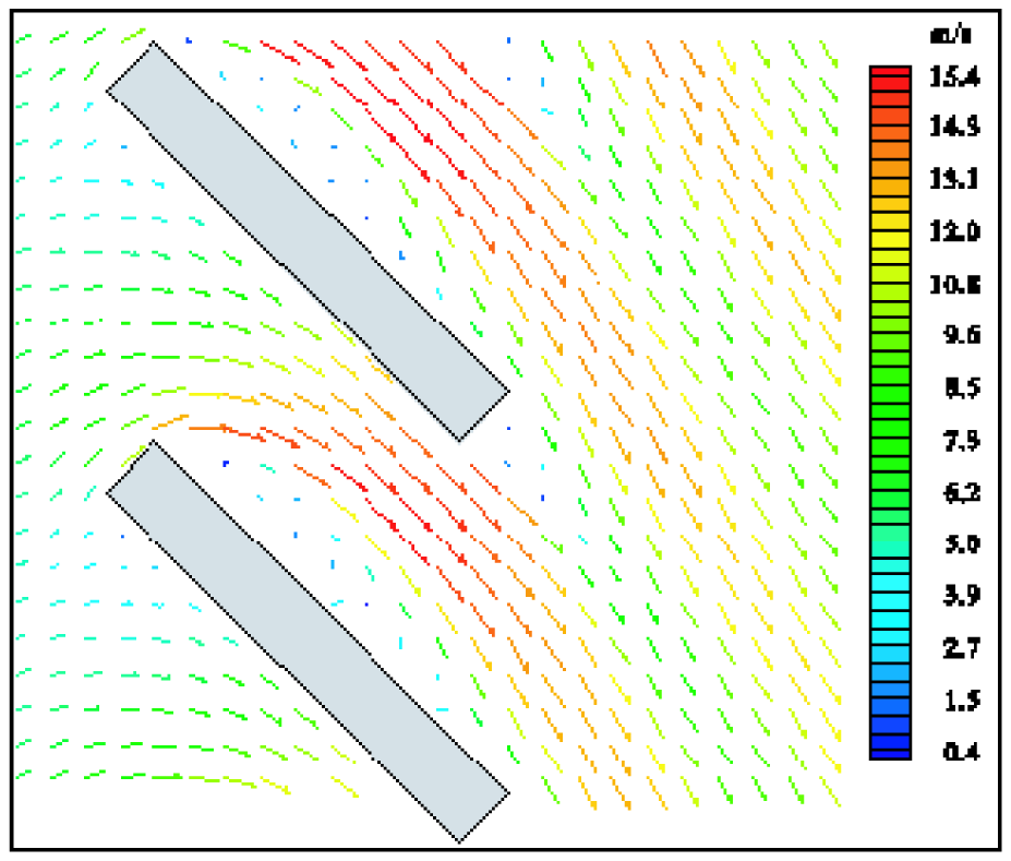 4. Experiment, Calculation Results and Consideration 4.1 Result of pressure measurement The results of pressure measurement and of CFD are shown in Fig. 12.
