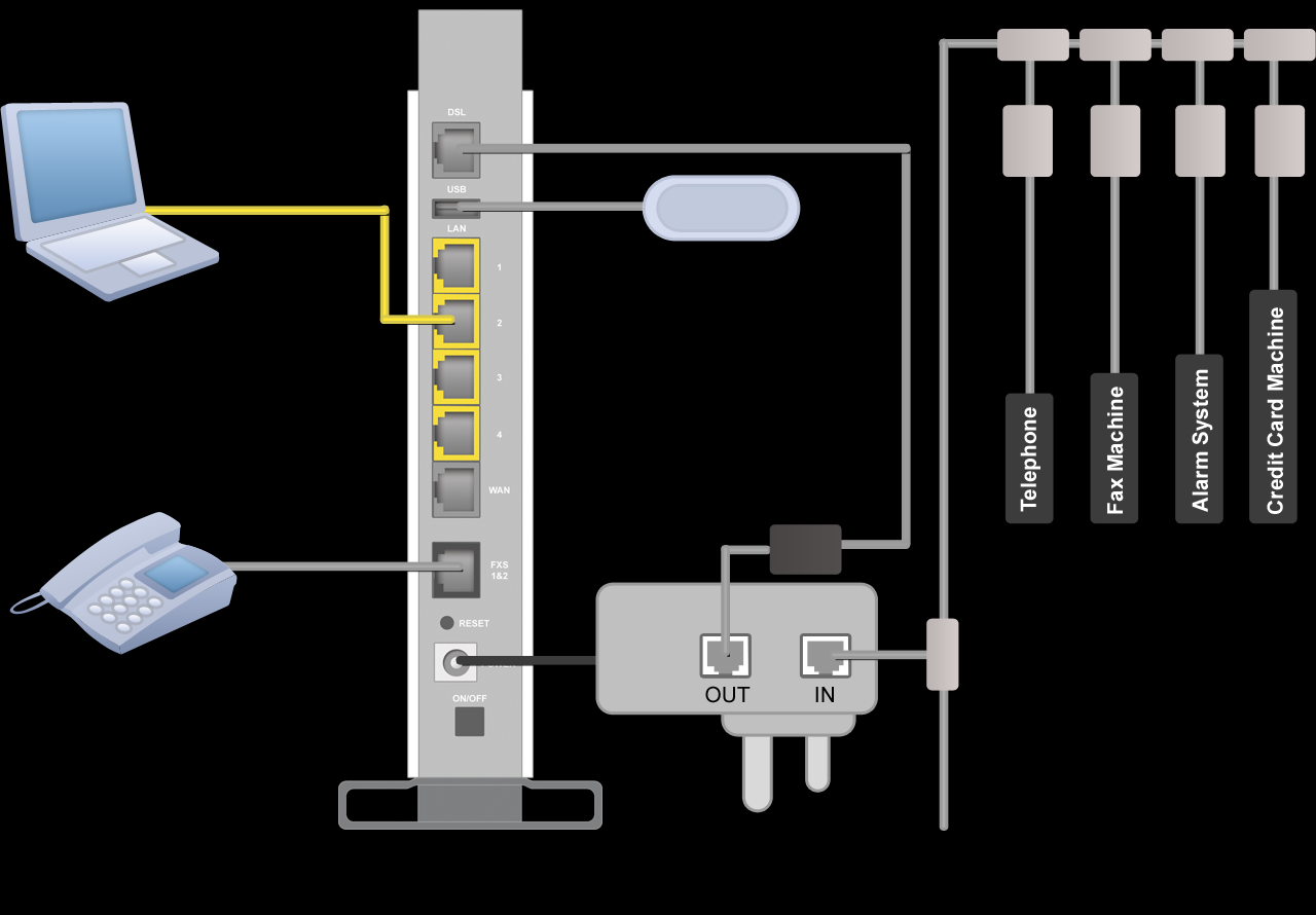 Connecting Your Router 1. Connect the power adapter as illustrated below and power on the device, make sure that the Power LED is lit steadily. 2.