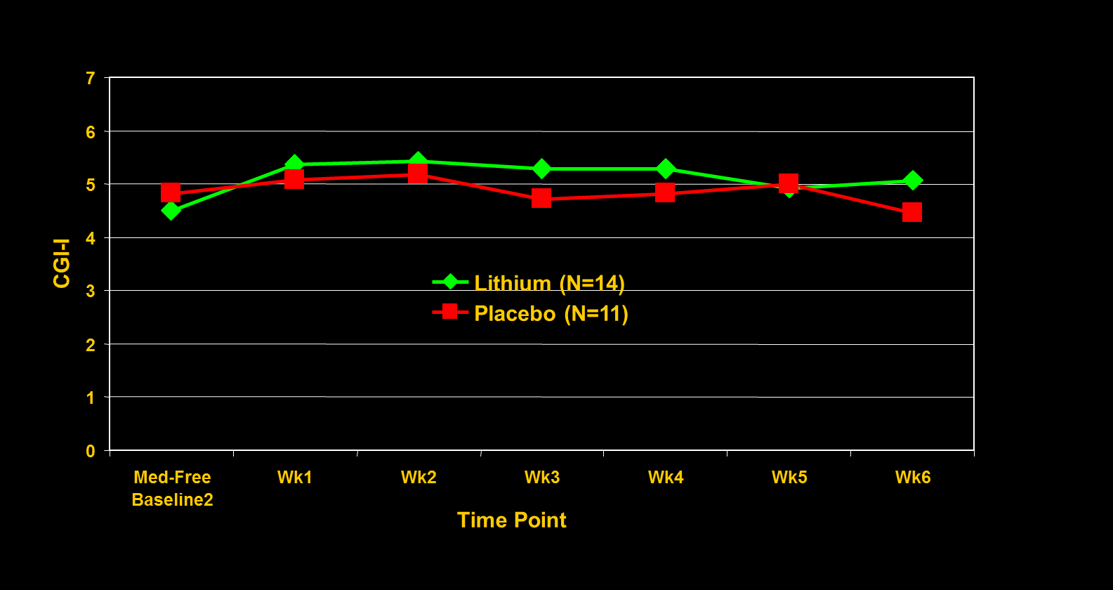 SMD Lithium RCT: