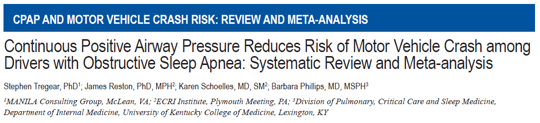9 studies of crash risk in OSA patients showed that after treatment with CPAP: Crash risk dropped risk ratio = 0.278, 95% CI: 0.22 to 0.35; P < 0.