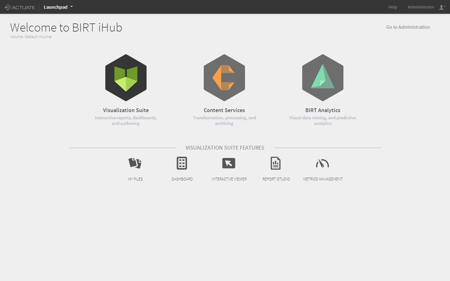 BIRT ihub: Common Deployment Platform All Actuate Technologies Common Deployment Platform Common User Start Page Services BIRT