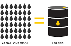 What is BOE? To take both oil and gas into account, the concept of barrel of oil equivalent - boe - was conceived.