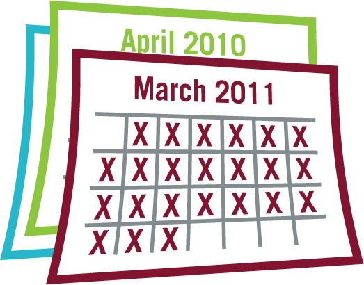 Detection Time: 416 Days Source: M-Trends 2012: An Evolving