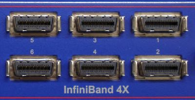 WIDELY USED INTERCONNECTS Infiniband Switched fabric communication link point-to-point bi-directional serial links between