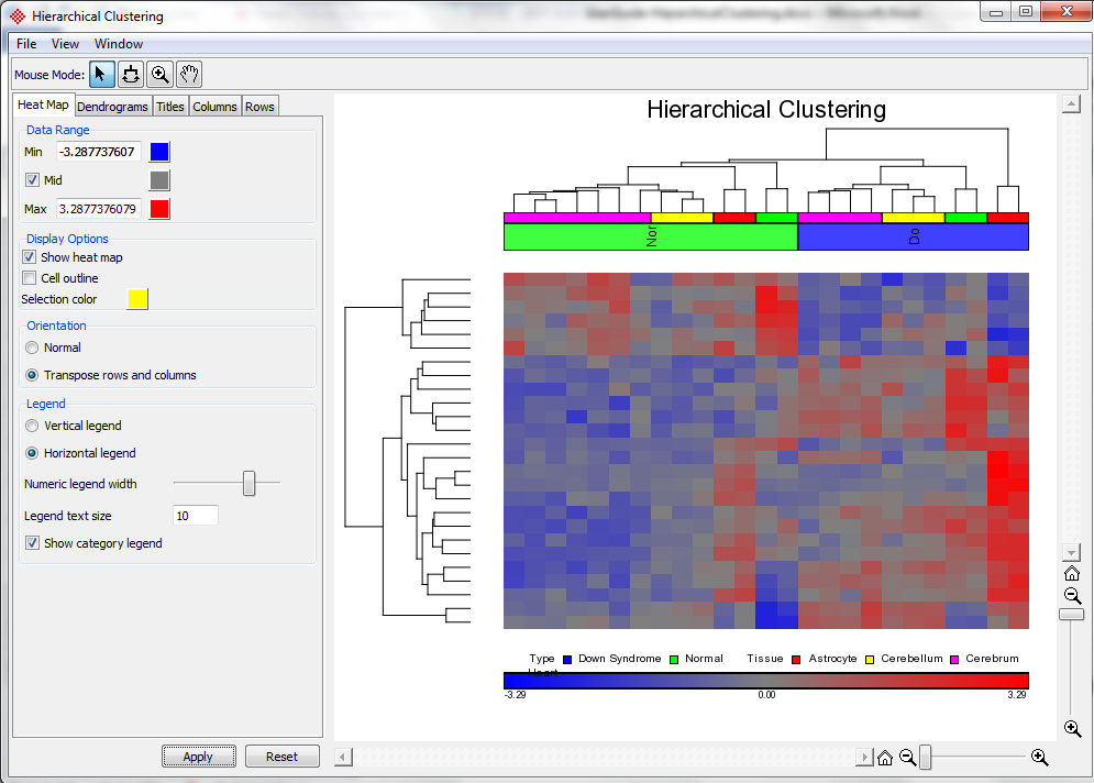 Figure 4: Transpose rows and columns The hierarchical clustering plot has now been transposed with the samples on columns and genes on rows as shown in Figure 4.