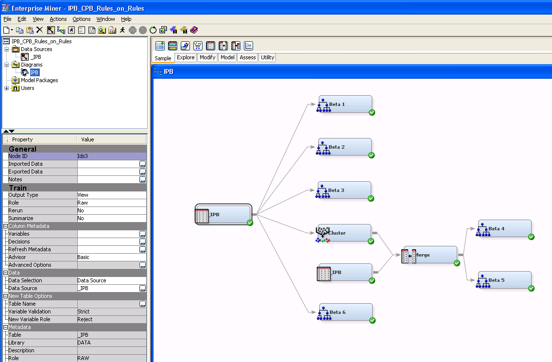 Using Enterprise Guide to cluster We all know that Enterprise Miner can be used to do modelling!