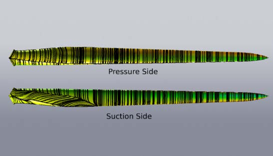 Prediction of blade tip deflection from AcuSolve and FAST. Representative results showing the flow features predicted by the CFD model are shown in the images.