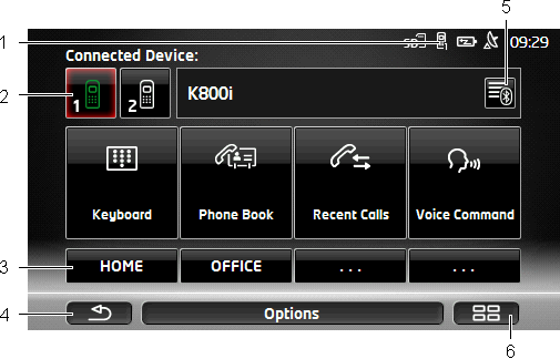 1 Status display of the hands-free module. This status display can also be seen in the navigation software.