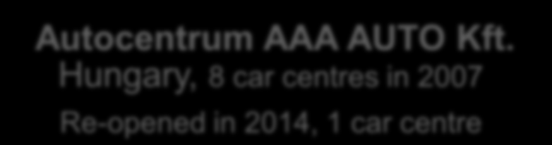 AAA AUTO Corporate Structure 2014 AAA Auto Group N.V. The Netherlands