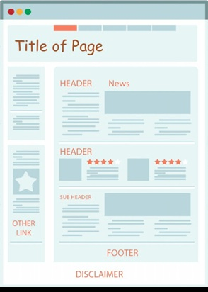 On-Page Optimization ( Home Page) 3 Page Title Great! Title tag detected on the home page. A well optimized Title is the most important factor to rank a website in search engines.
