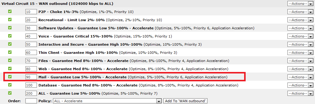 8 3 Enable MAPI Accleration on the Exinda Appliances Turn Acceleration ON for the policy that captures MAPI traffic. By default this policy is called Mail - Guarantee Low 5%-100% - Accelerate.
