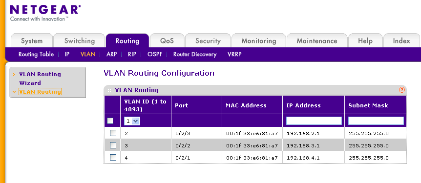 Once all the relevant VLANs have been added a summary can be found in the VLAN routing section of the menu.