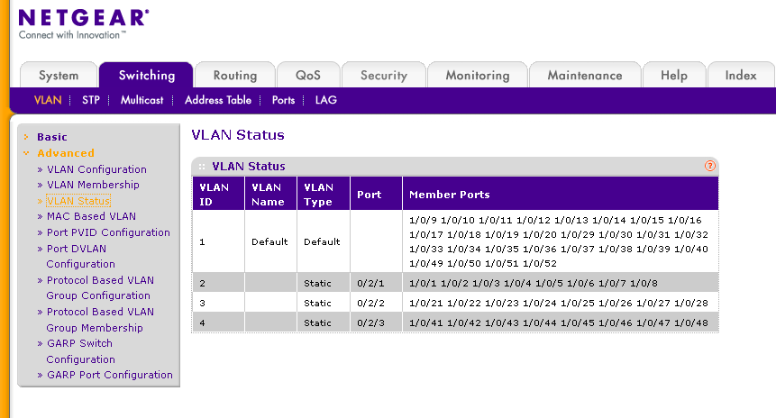 5 - Remove ports VLAN membership To remove port memberships from a VLAN, the VLAN configuration must be accessed via Switching VLAN VLAN Membership.