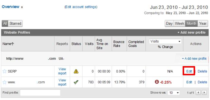 GOOGLE ANALYTICS FILTERS - SERP 1 From