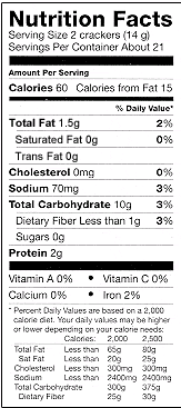 Total Carbohydrate includes grams of sugar, sugar alcohol, starch, and dietary fiber Total Grams of Carbohydrate to