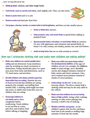 FOOD PURCHASING FOR CHILD CARE Participant s Workbook - Lesson 1 N a t i