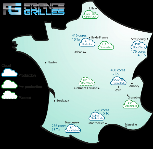 French academic cloud & Figure :