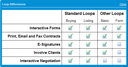 Lesson 8: mytransactions a. Created when the Co-Op agent makes an offer on Listing Loop (see Offer Loops, Lesson 9, Page# for more information on their creation) b.
