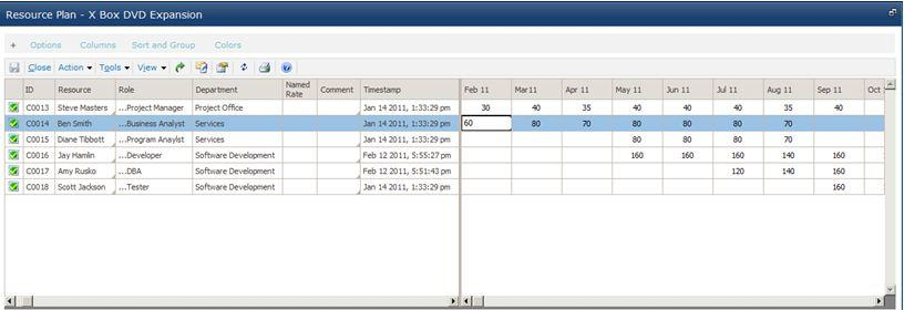 Resource Capacity Planner Once your resource plan is created, you will be able to leverage EPM Live s resource analyzer to compare
