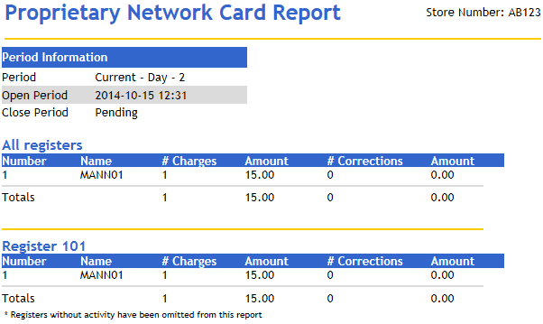 Reports Report Details NAME: Name of the proprietary card used. CNT: The total number of sales and refunds for each proprietary card type. SALES: The total sale amount for each proprietary card type.