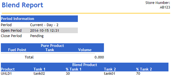 Commander Site Controller User Reference Report Details PURE PRODUCT This section of the report lists sales of the pure products used to make the blended products.