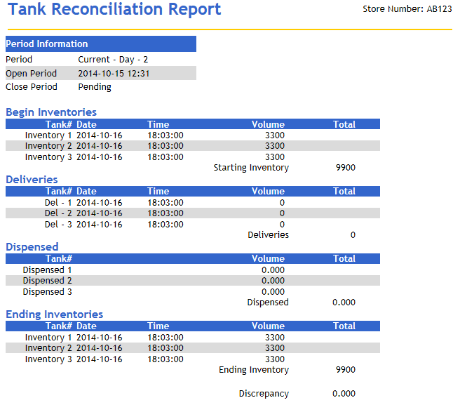 Commander Site Controller User Reference Report Details 391 Tank: All tanks list in tank number order. Date: Date the inventory is taken, beginning and ending.