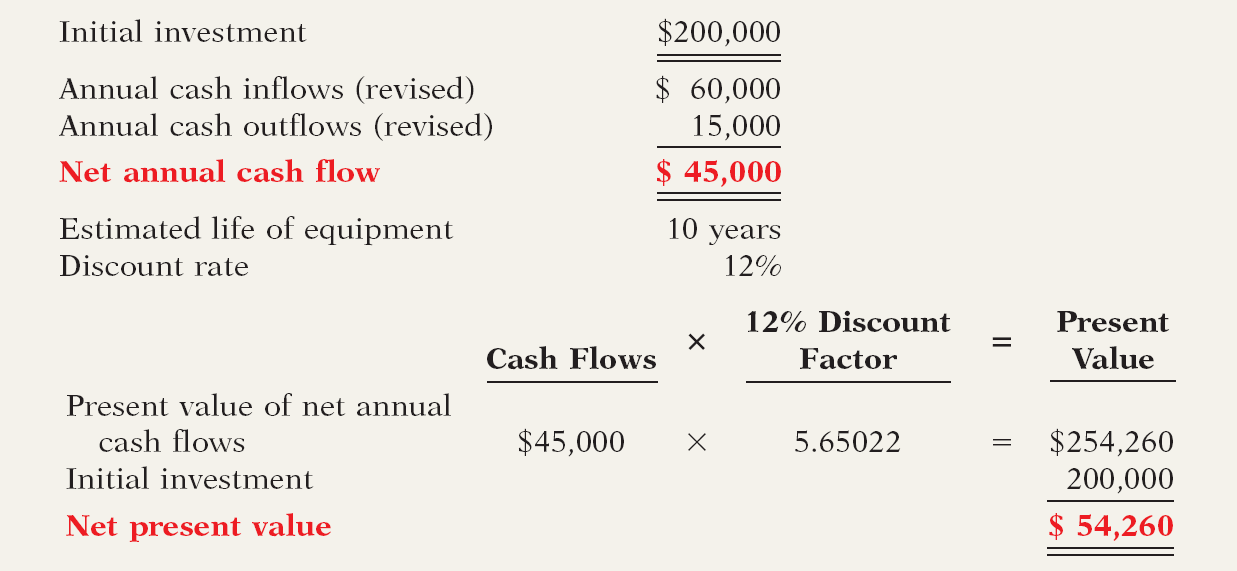 Additional Considerations Example - Berg estimates that sales will increase cash inflows by $10,000 annually as a result of an increase in perceived quality.