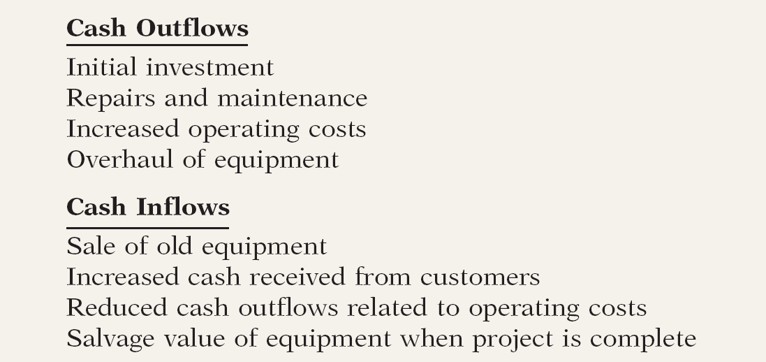 The Capital Budgeting Evaluation Process Cash Flow Information Illustration 12-2 Typical cash flows relating to
