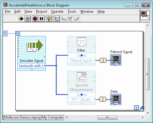 LabVIEW contains several features that greatly simplify debugging multicore applications.