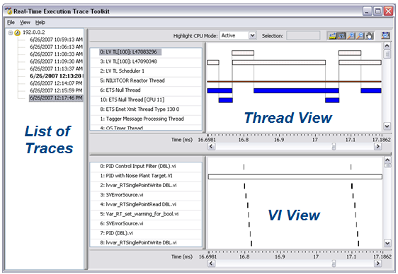 The Trace Viewing Utility is used to view the captured execution trace.