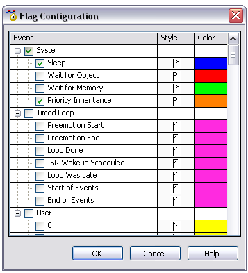 What to Look for when Debugging Figure 3. Flag Configuration Dialog The most common use-case for the Trace Tool is debugging code to detect unexpected behavior such as shared resources.