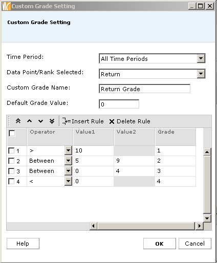 Creating an Investment Scorecard with Custom Grades This scorecard method allows you to define rules for data points (such as return > 0) and assign a numeric grades based on that criteria.