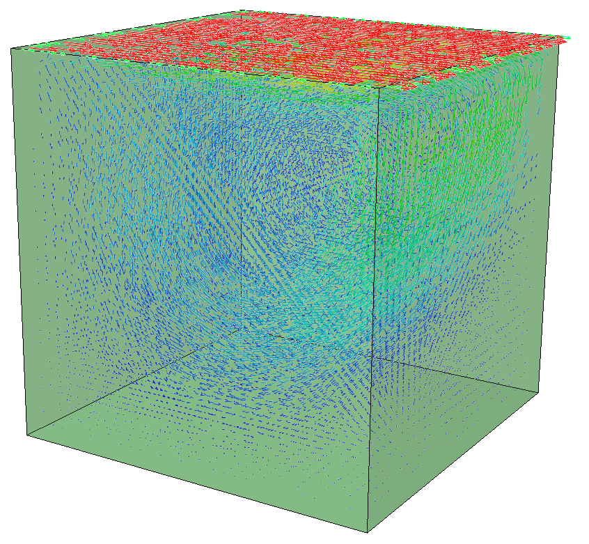 Flow in Shear Driven Cavities Cubical Box Results Velocity