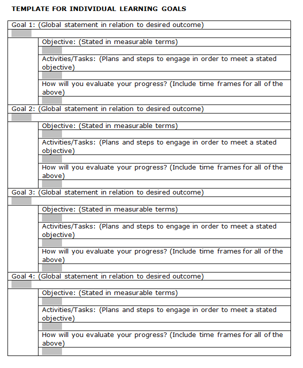 Example of Individual Learning Plan Template: Student