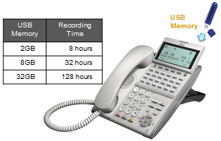 DT430 & DT830 Display DT830CG Color Display DT830 IP Desktop Telephone - same as DT430 plus > Network support 10/100 Ethernet > Backlit LCD screen > XML open interface capabilities > VoIP encryption