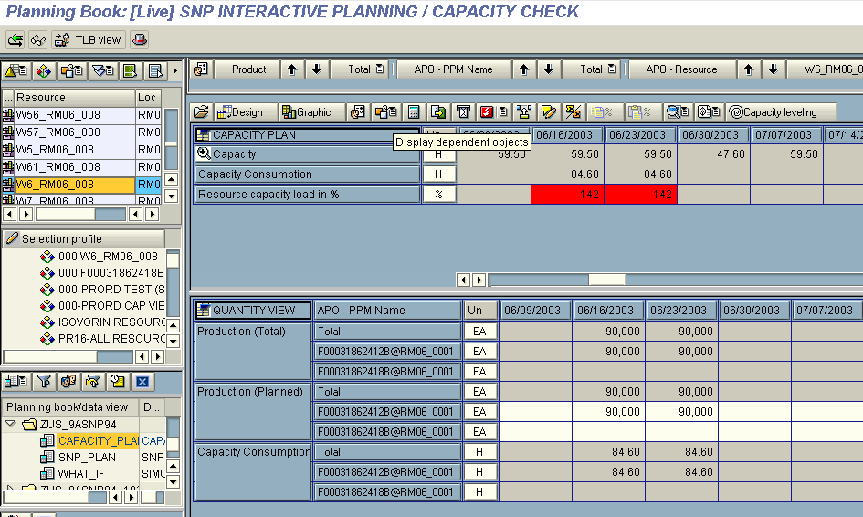Capacity Leveling Single Resource 2. Display dependent objects by PPM 1.