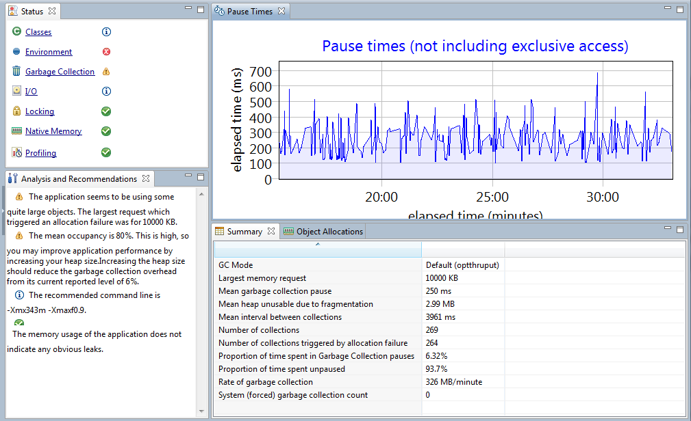 Garbage Collection Pause Times 23 WebSphere User Group: