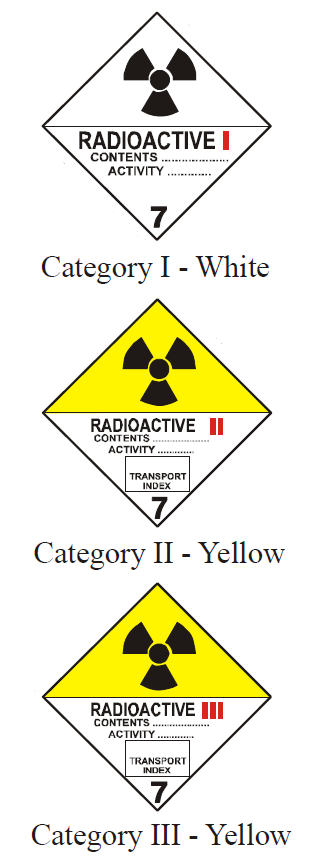 Page 85 of 105 TYPE DESCRIPTION SYMBOL Category I (Radioactive White) Displays the black Radiation trefoil and the Roman numeral I, which shall be colored red, on a white background and indicates